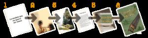 Proceso de edición libro